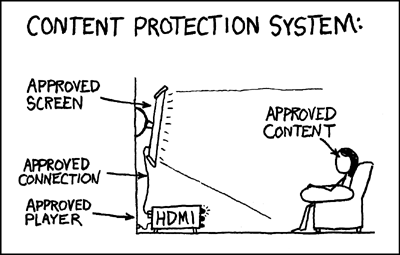 Content protection system